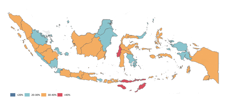 Stunting prevalence in Indonesia